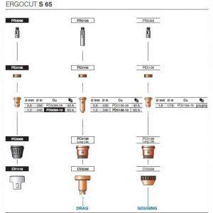 Trafimet S65 Plasma torch parts breakdown