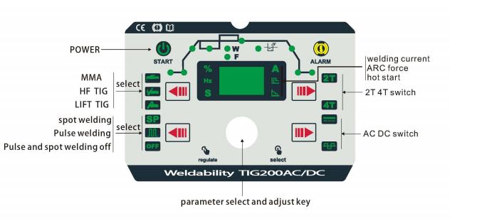 Weldability TIG 200 ACDC Panel Diagram